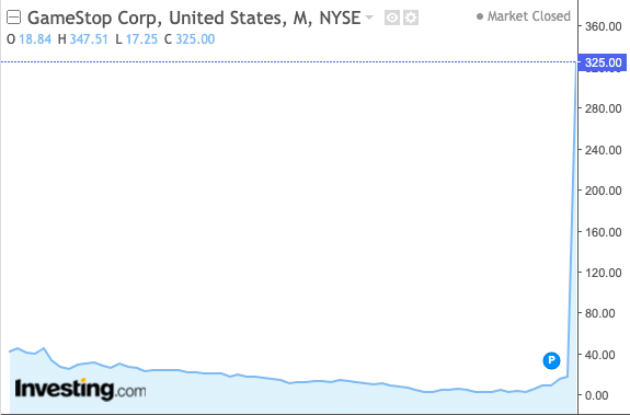Screenshot 2021 01 30 at 17.28.42 – GameStop: what does it mean for Irish investors and pension savers?