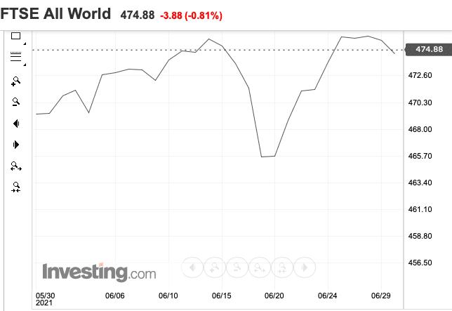 Screenshot 2021 07 27 At 18.00.49 &Ndash; Moneycube's Midyear Market Review 2021